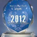 Best of Colorado Springs Dog Breeders 2012